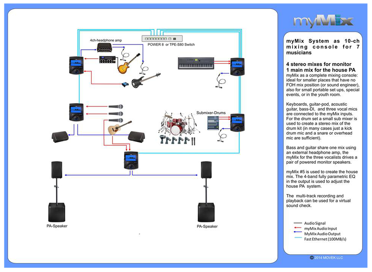 myMix-PA-System-Synthax-Audio-UK