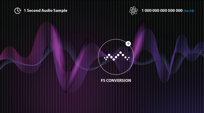 RME SteadyClock FS - Sampling - Synthax Audio UK
