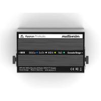 Appsys ProAudio MTA-64 - MADI-TP Adapter - Multiverter - 04 - Synthax Audio UK