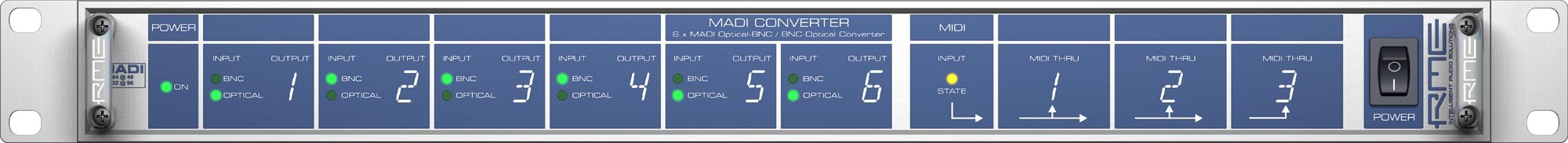 RME MADI Converter Front Panel